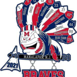 Manalapan Braves Baseball